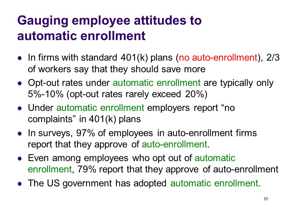 89 Gauging employee attitudes to automatic enrollment In firms with standard 401(k) plans (no auto-enrollment), 2/3 of workers say that they should sa