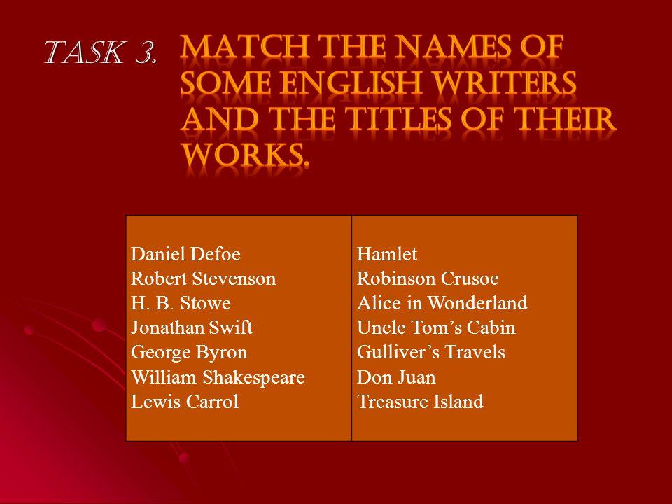 Task 3. Daniel Defoe Robert Stevenson H. B.