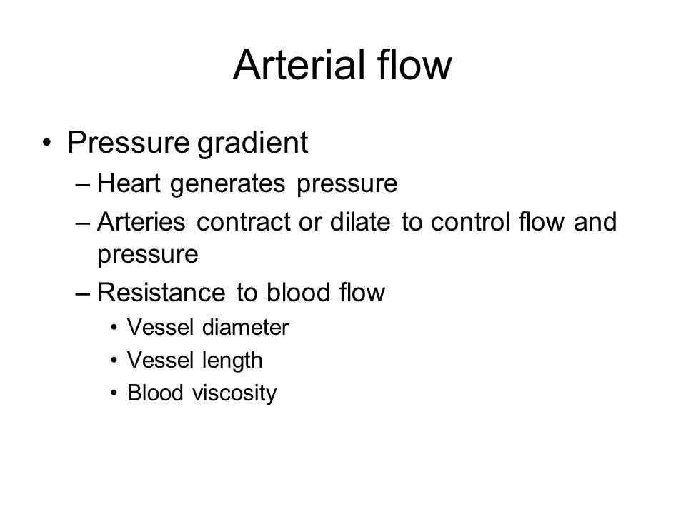 Hypertension Pathogenesis Disease of degree Hypertension begets hypertension End organ damage Heart Brain Kidneys Arteries Eye