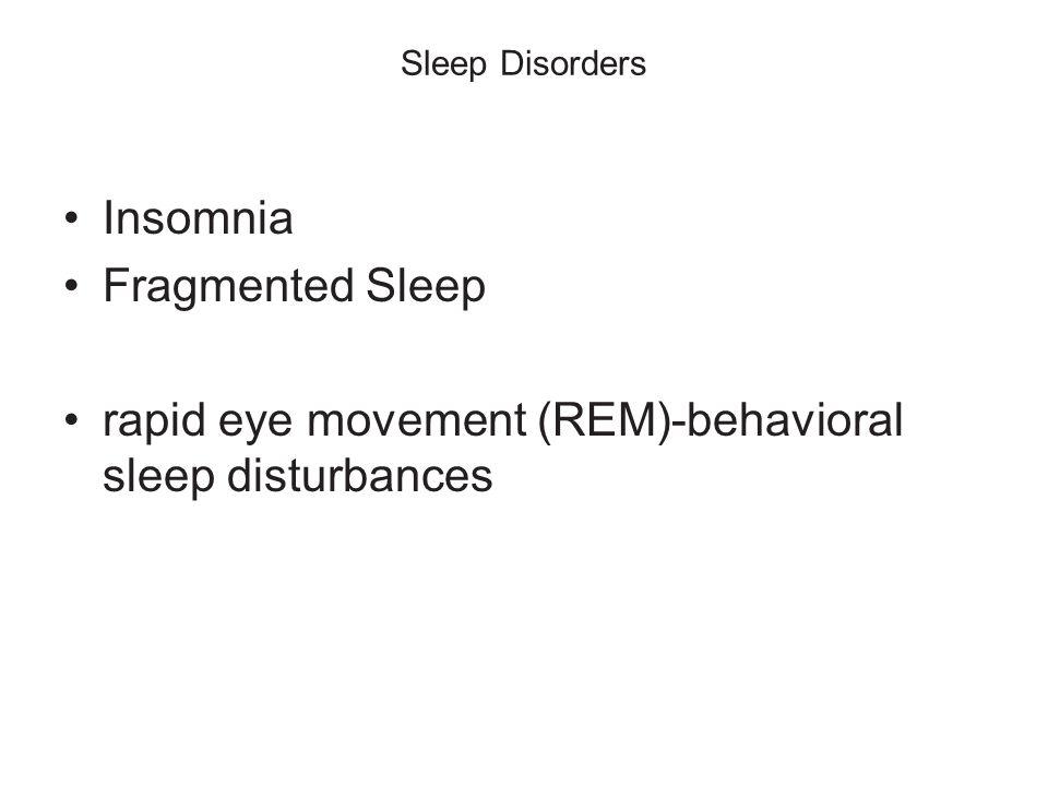 Sleep Disorders Insomnia Fragmented Sleep rapid eye movement (REM)-behavioral sleep disturbances