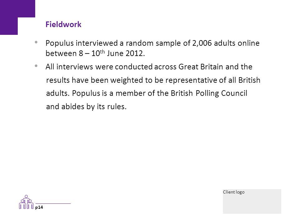 Client logo Fieldwork Populus interviewed a random sample of 2,006 adults online between 8 – 10 th June 2012.