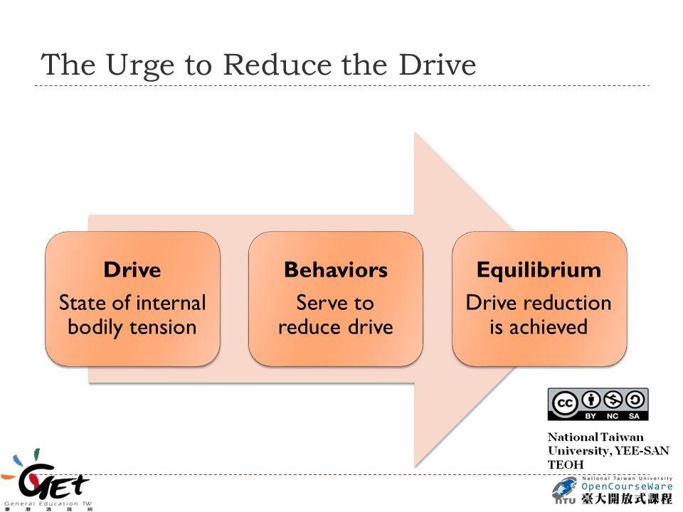 Culture and Emotional Behavior  Cultural values shape how children: a) Appraise situations b) Communicate emotions c) Act on feelings  Cole et al.
