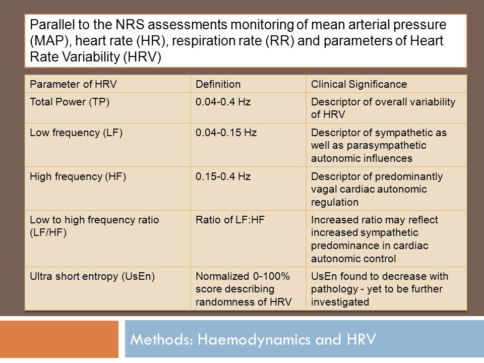 Methods: Haemodynamics and HRV Parallel to the NRS assessments monitoring of mean arterial pressure (MAP), heart rate (HR), respiration rate (RR) and