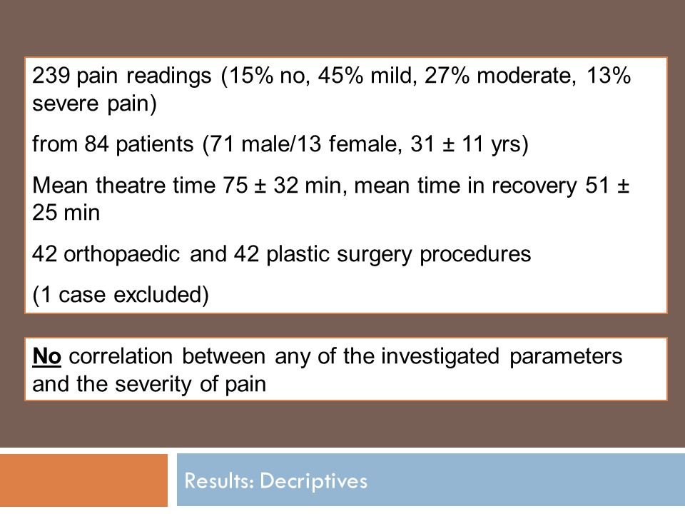 Results: Decriptives 239 pain readings (15% no, 45% mild, 27% moderate, 13% severe pain) from 84 patients (71 male/13 female, 31 ± 11 yrs) Mean theatre time 75 ± 32 min, mean time in recovery 51 ± 25 min 42 orthopaedic and 42 plastic surgery procedures (1 case excluded) No correlation between any of the investigated parameters and the severity of pain