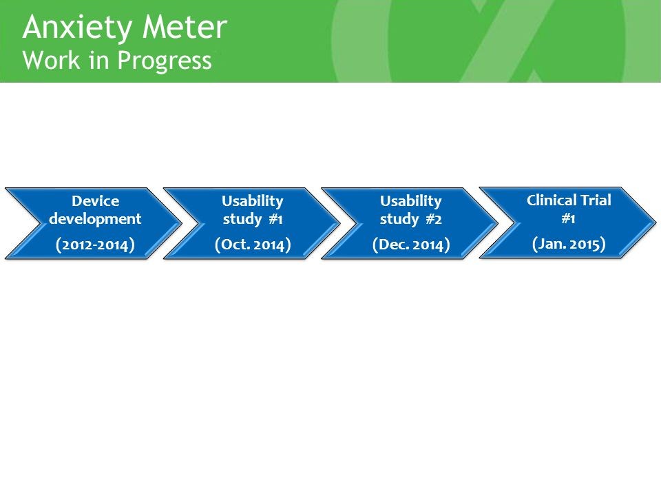 Anxiety Meter Work in Progress Device development (2012-2014) Usability study #1 (Oct.