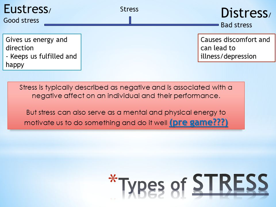 Eustress / Good stress Distress / Bad stress Stress Gives us energy and direction - Keeps us fulfilled and happy Causes discomfort and can lead to ill