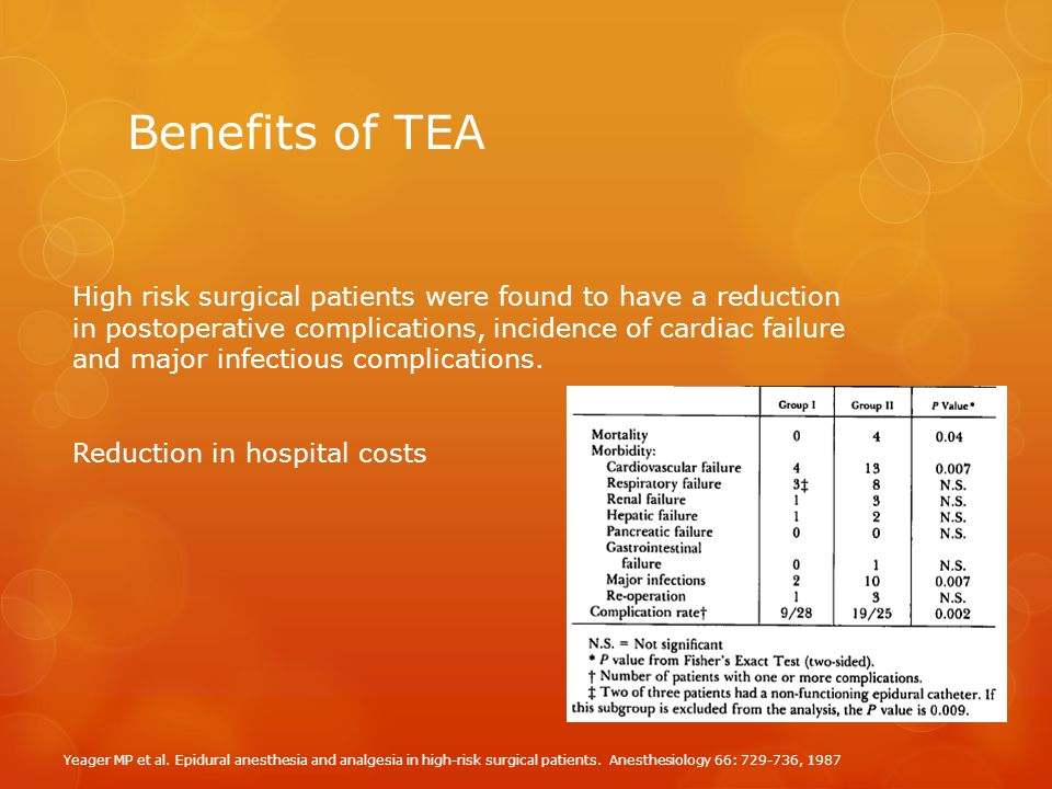 Benefits of TEA High risk surgical patients were found to have a reduction in postoperative complications, incidence of cardiac failure and major infe