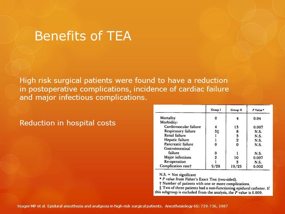 Benefits of TEA- CARDIAC decreased sympathetic activation from surgical stress decreases myocardial oxygen demand and coronary artery vasoconstriction Moraca RJ, et al.