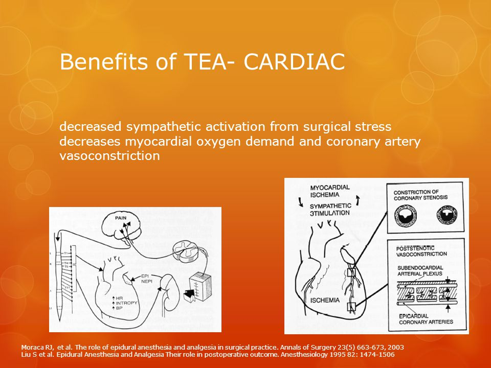 Benefits of TEA- CARDIAC decreased sympathetic activation from surgical stress decreases myocardial oxygen demand and coronary artery vasoconstriction