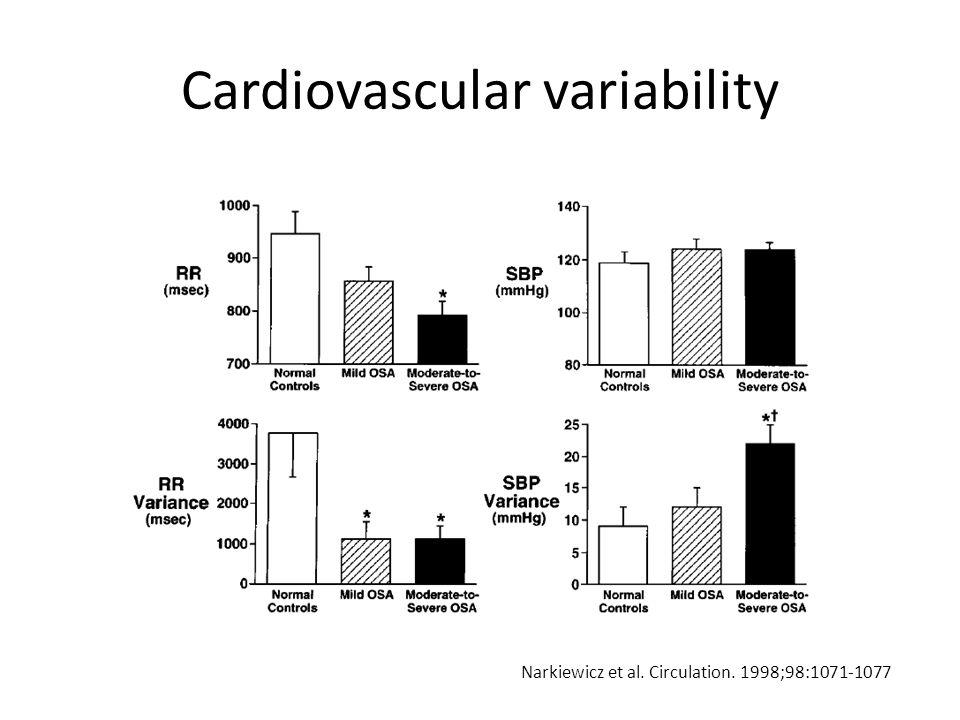 Cardiovascular variability Narkiewicz et al. Circulation. 1998;98:1071-1077