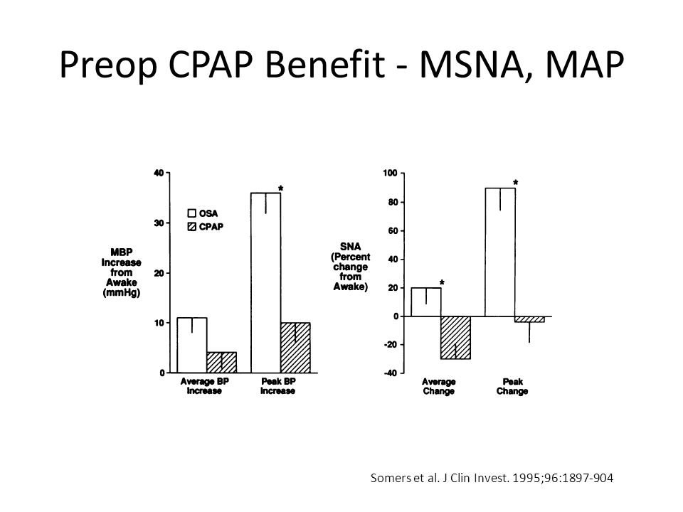 Preop CPAP Benefit - MSNA, MAP Somers et al. J Clin Invest. 1995;96:1897-904