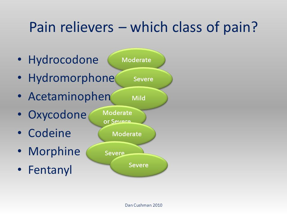 Pain relievers – which class of pain.