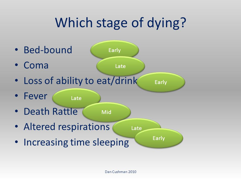 Which stage of dying.