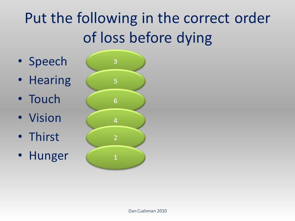 Put the following in the correct order of loss before dying Speech Hearing Touch Vision Thirst Hunger Dan Cushman 2010 3 3 5 5 6 6 4 4 2 2 1 1
