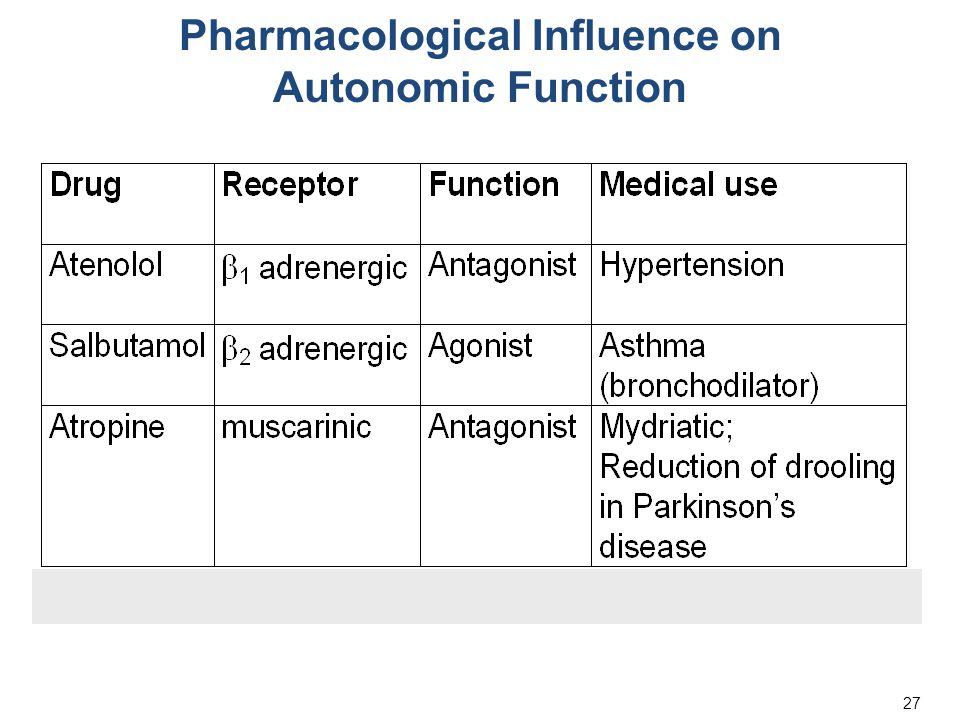 27 Pharmacological Influence on Autonomic Function