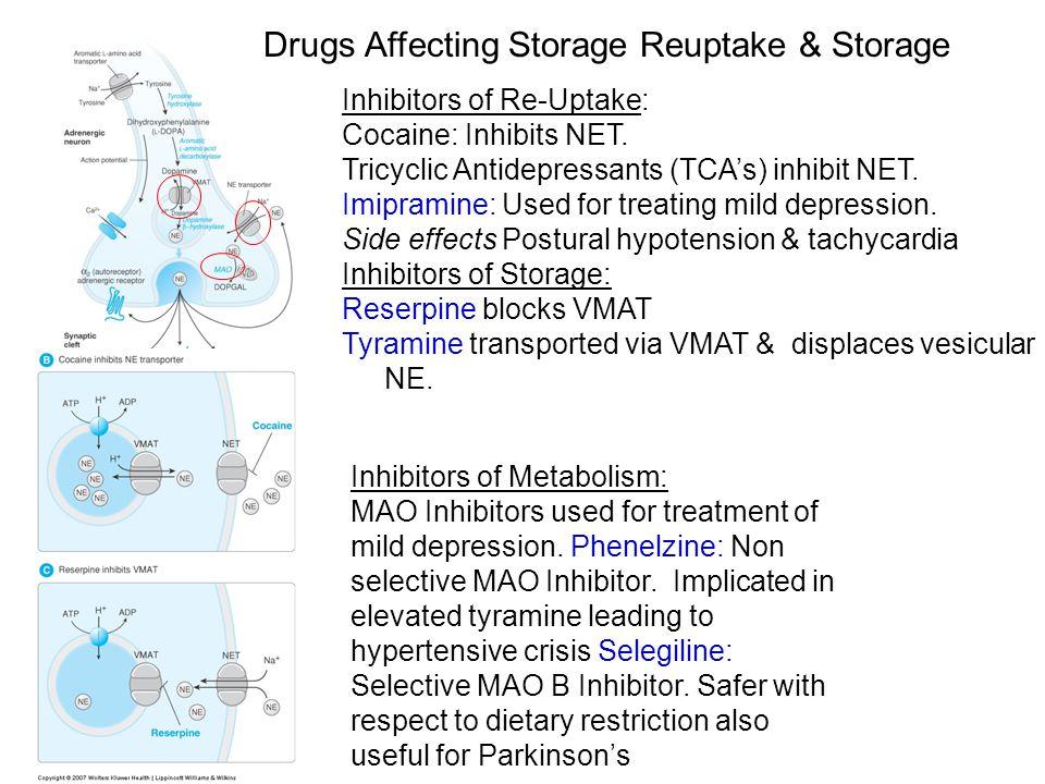 Inhibitors of Re-Uptake: Cocaine: Inhibits NET. Tricyclic Antidepressants (TCA's) inhibit NET. Imipramine: Used for treating mild depression. Side eff