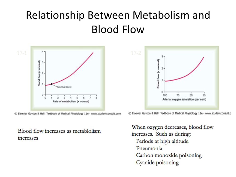 Nervous Regulation of Circulation More global control, such as: - Redistribution of blood flow - Regulating heart rate - Rapid control of arterial pressure Autonomic nervous system provides the main nervous control of CV function.
