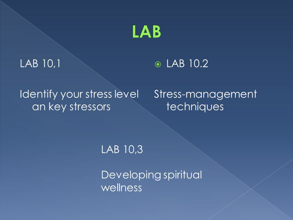 LAB 10,1 Identify your stress level an key stressors  LAB 10.2 Stress-management techniques LAB 10,3 Developing spiritual wellness