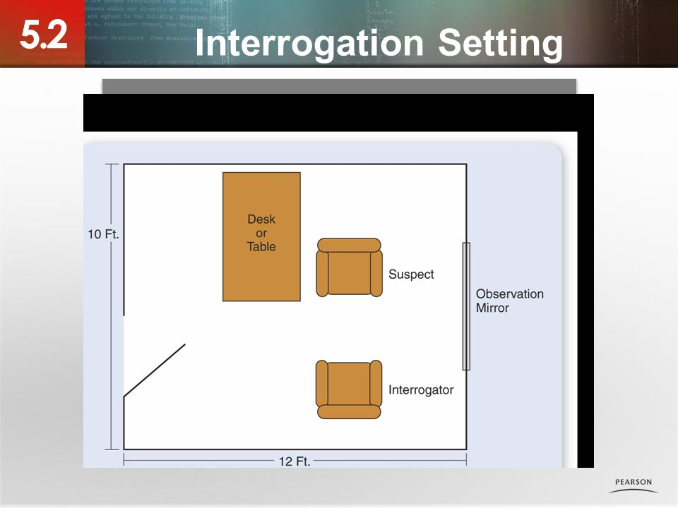 Photo placeholder Interrogation Setting