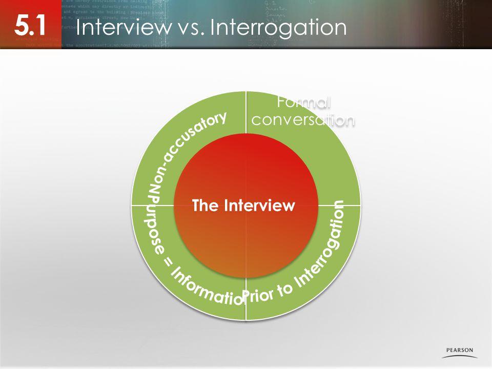 Formal conversation Interview vs. Interrogation 5.1 The Interview