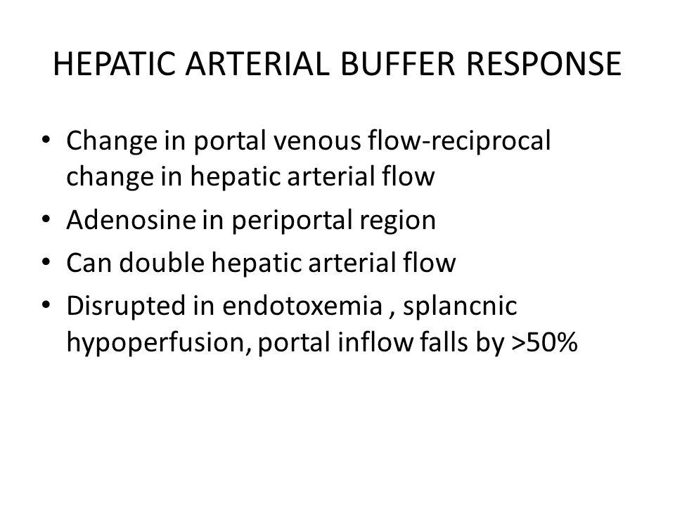 HEPATIC ARTERIAL BUFFER RESPONSE Change in portal venous flow-reciprocal change in hepatic arterial flow Adenosine in periportal region Can double hepatic arterial flow Disrupted in endotoxemia, splancnic hypoperfusion, portal inflow falls by >50%