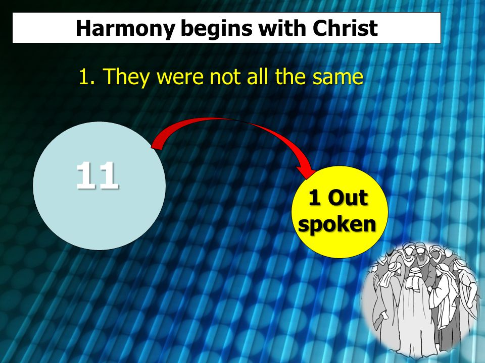 Harmony begins with Christ 1. They were not all the same 11 1 Out spoken
