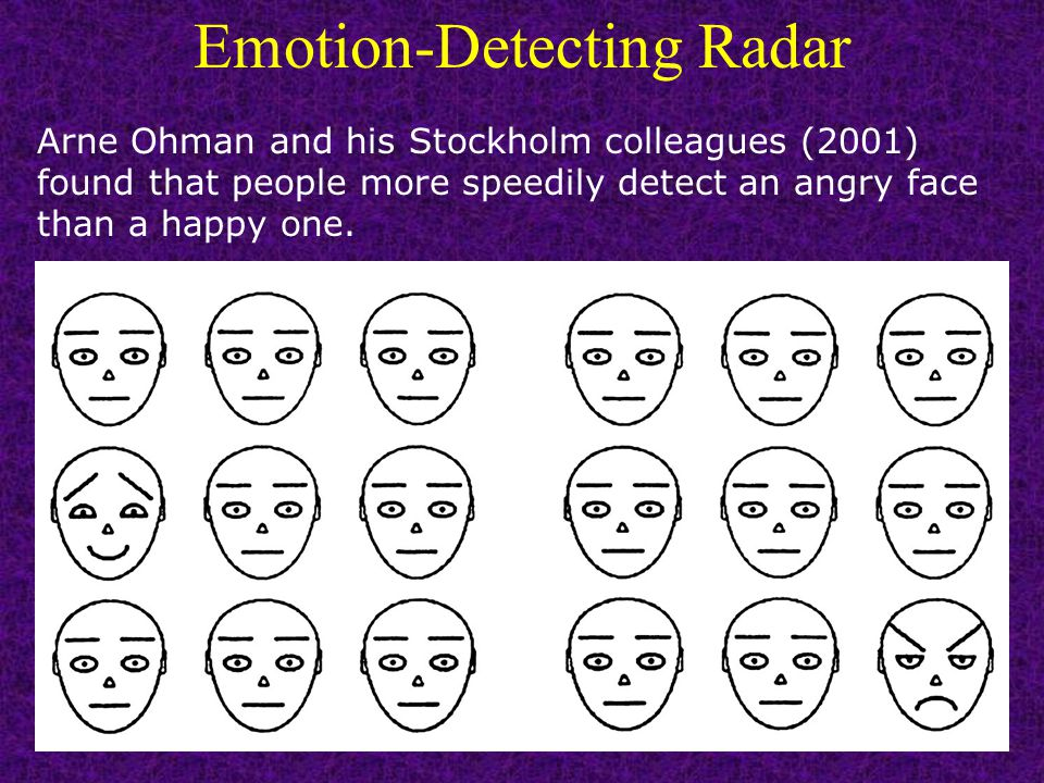 Emotion-Detecting Radar Arne Ohman and his Stockholm colleagues (2001) found that people more speedily detect an angry face than a happy one.