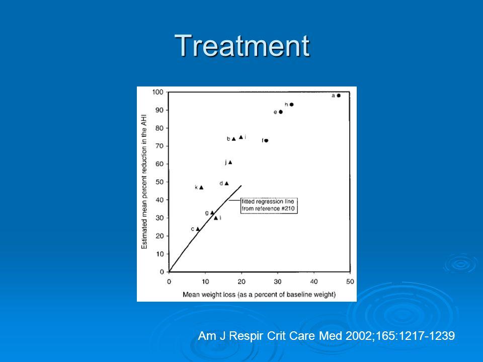 Treatment Am J Respir Crit Care Med 2002;165:1217-1239