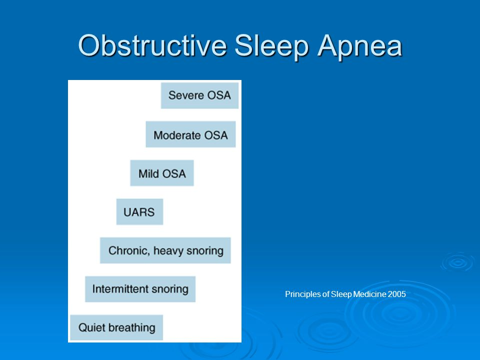 Role of obesity in OSA Potentially life-threatening sleep apnea is unrecognized without aggressive evaluation Hallowell et al, The American Journal of Surgery 193: 364-367.