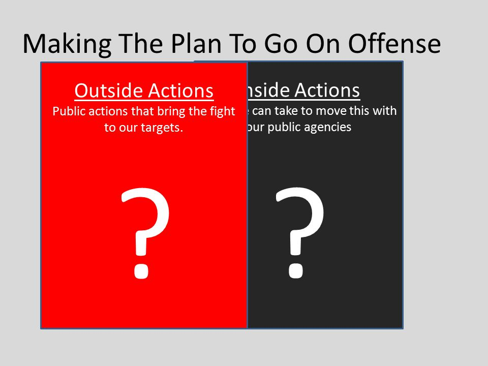 Making The Plan To Go On Offense Build a coalition of stakeholders: Who are they.