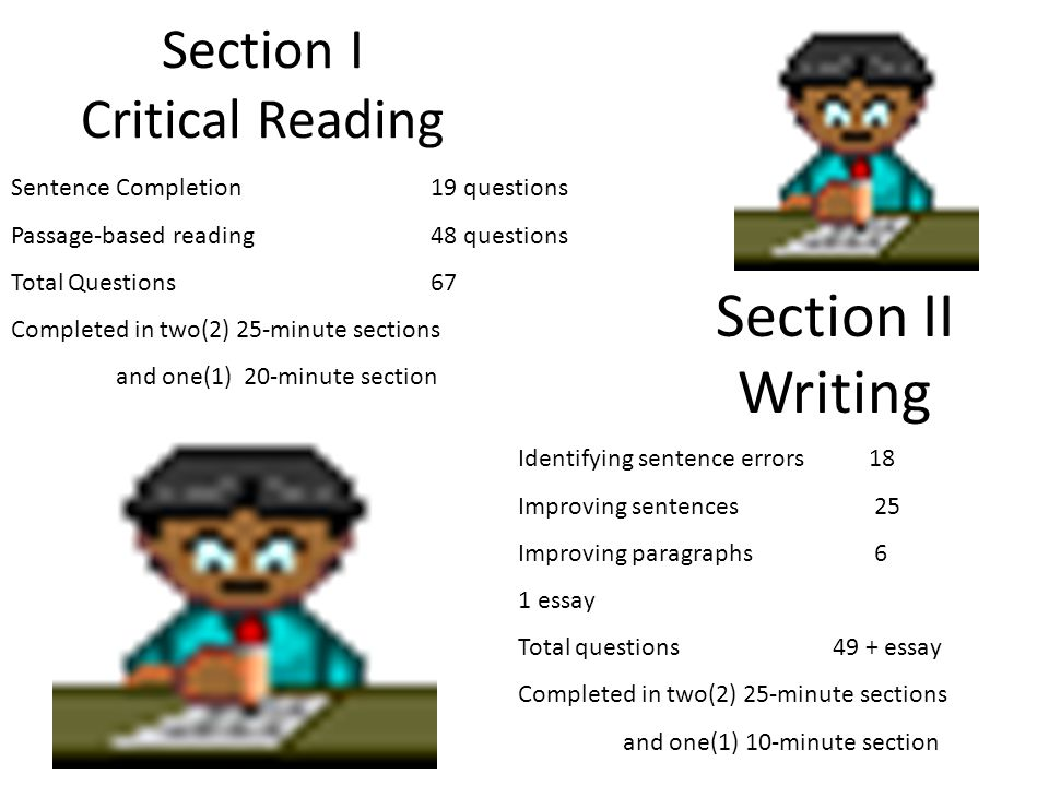 Section I Critical Reading Sentence Completion 19 questions Passage-based reading48 questions Total Questions67 Completed in two(2) 25-minute sections