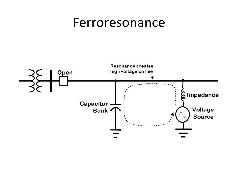 Ferroresonance