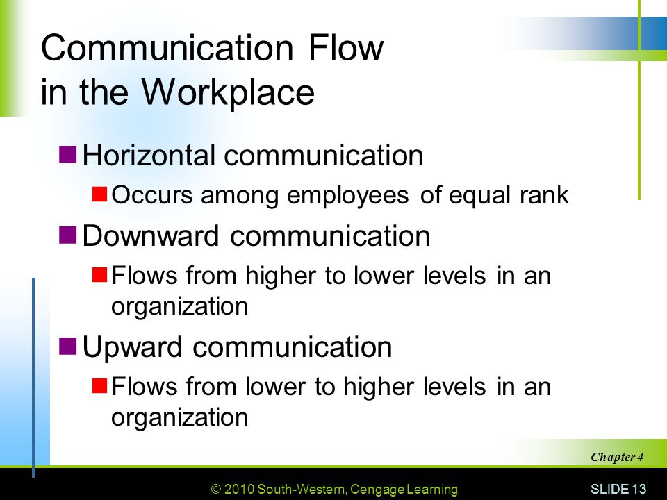 © 2010 South-Western, Cengage Learning SLIDE 13 Chapter 4 Communication Flow in the Workplace Horizontal communication Occurs among employees of equal