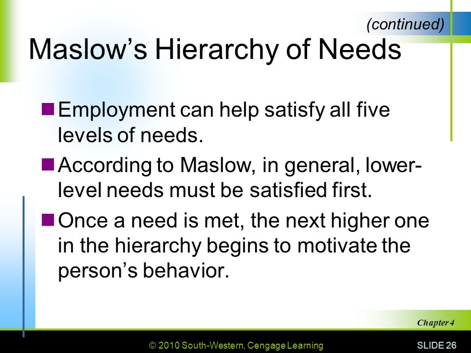 © 2010 South-Western, Cengage Learning SLIDE 26 Chapter 4 Maslow's Hierarchy of Needs Employment can help satisfy all five levels of needs. According