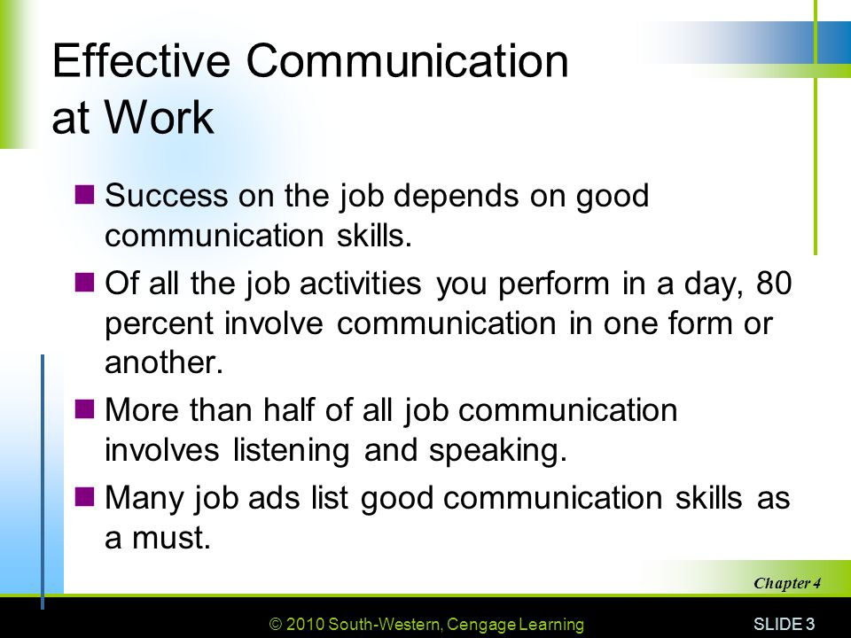© 2010 South-Western, Cengage Learning SLIDE 3 Chapter 4 Effective Communication at Work Success on the job depends on good communication skills. Of a