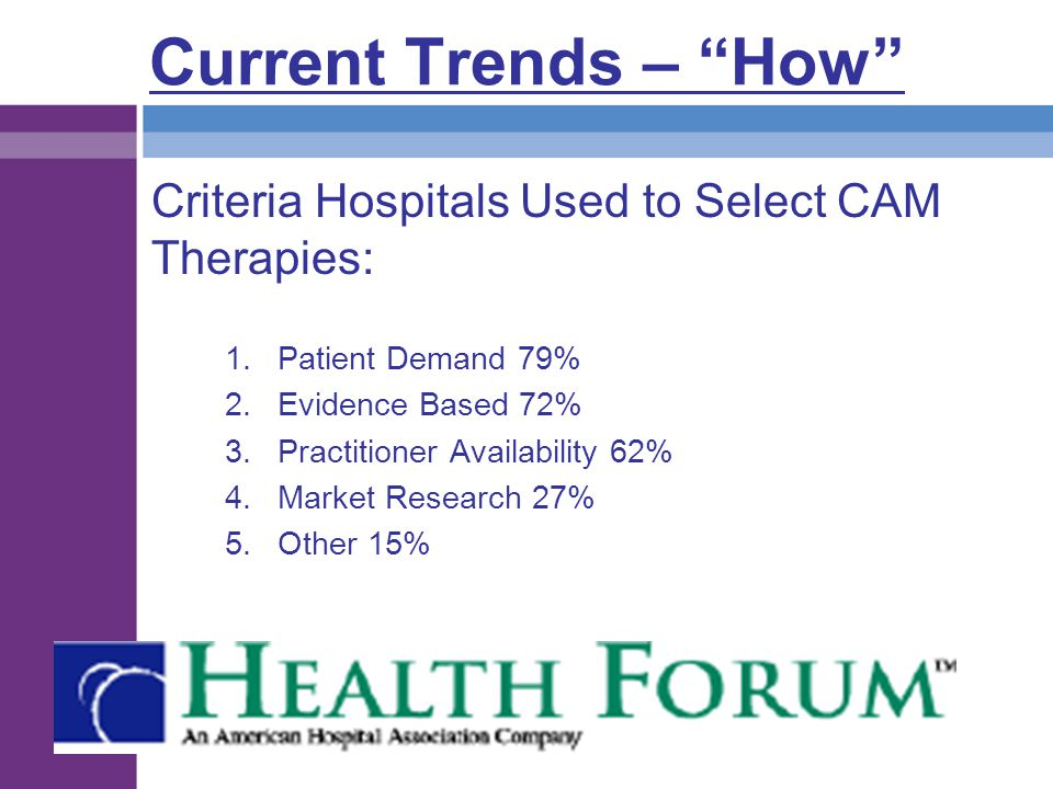 """Current Trends – """"How"""" Criteria Hospitals Used to Select CAM Therapies: 1.Patient Demand 79% 2.Evidence Based 72% 3.Practitioner Availability 62% 4.Ma"""
