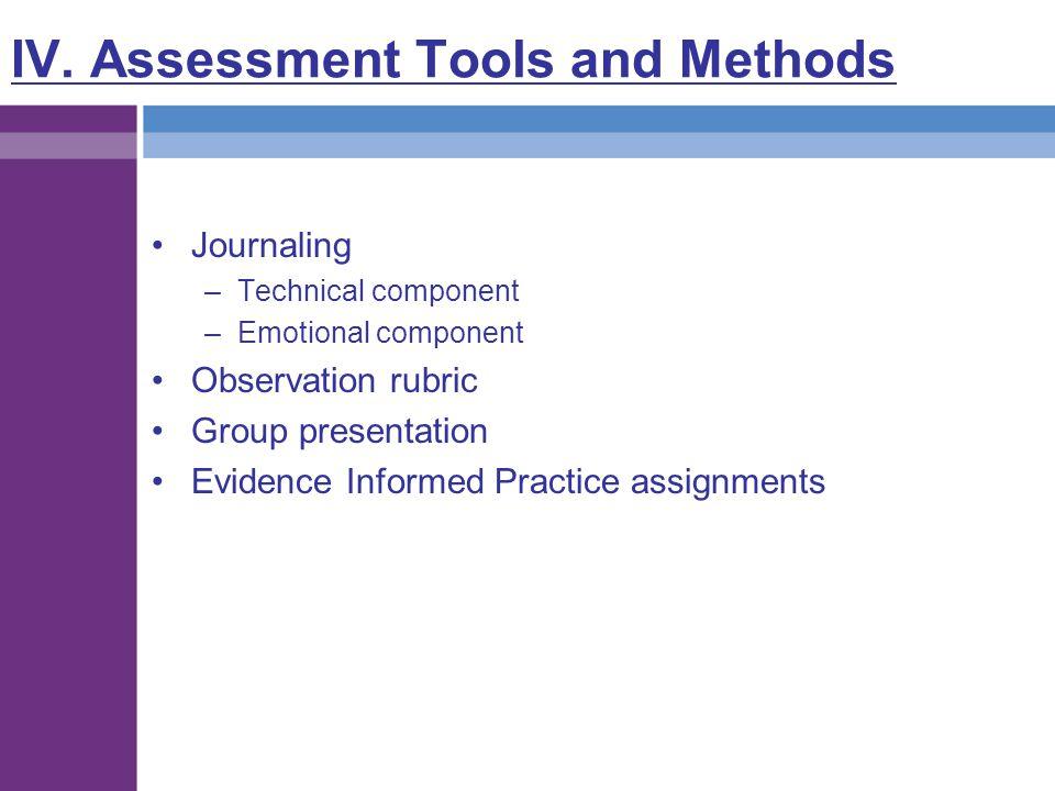 IV. Assessment Tools and Methods Journaling –Technical component –Emotional component Observation rubric Group presentation Evidence Informed Practice