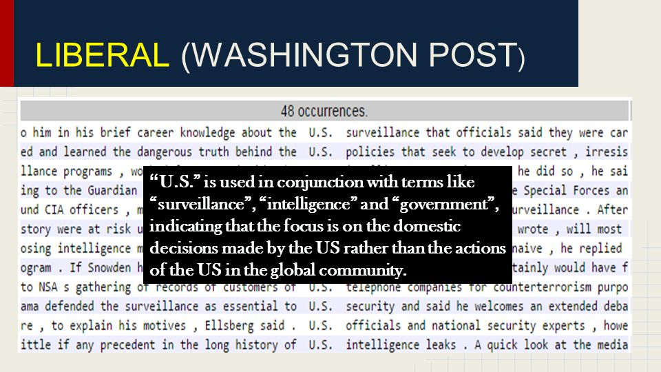 U.S. is used in conjunction with terms like surveillance , intelligence and government , indicating that the focus is on the domestic decisions made by the US rather than the actions of the US in the global community.