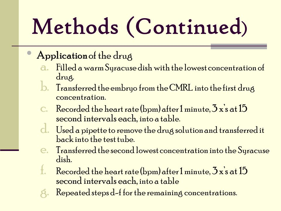 Methods (Continued ) Application of the drug a.