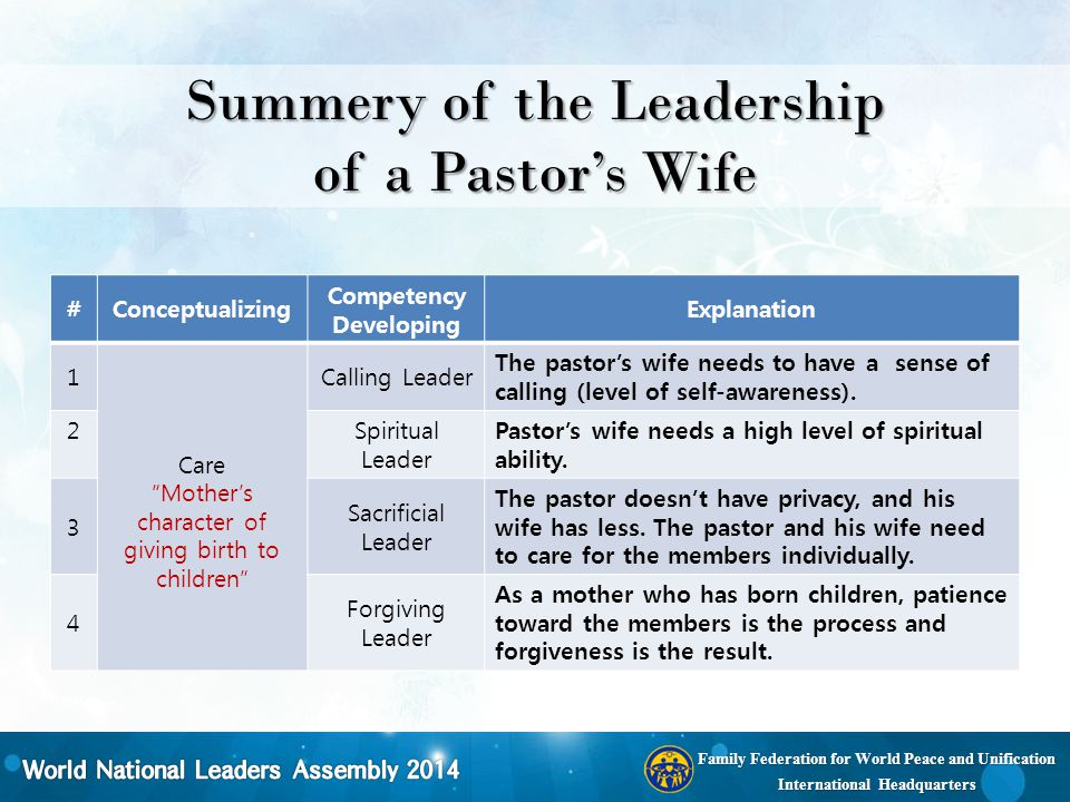 Family Federation for World Peace and Unification International Headquarters Summery of the Leadership of a Pastor's Wife #Conceptualizing Competency