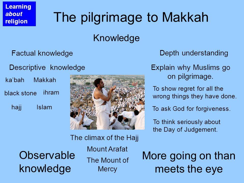Learning about religion The pilgrimage to Makkah Knowledge Factual knowledge Descriptive knowledge ka'bahMakkah Islam black stone hajj ihram The clima