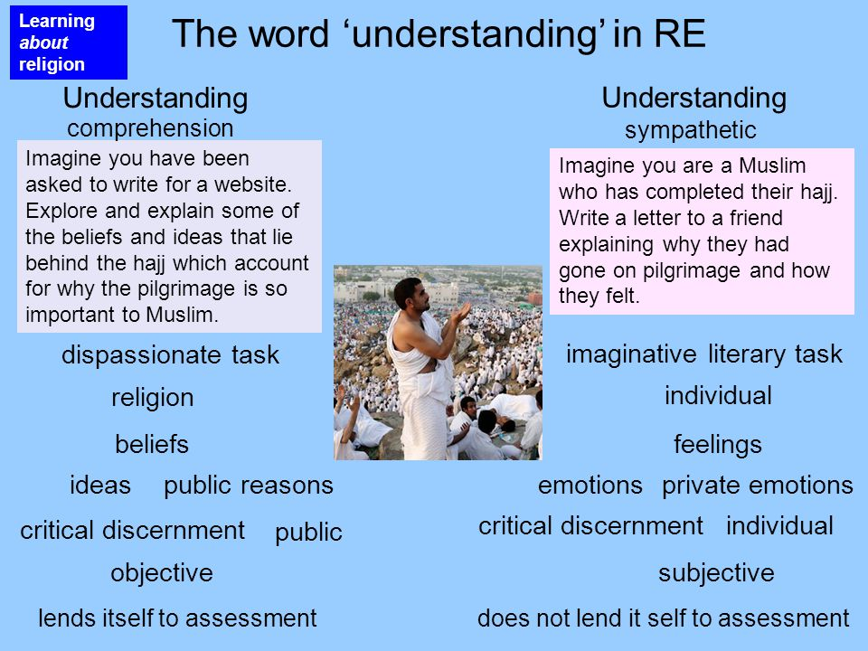 The word 'understanding' in RE Imagine you are a Muslim who has completed their hajj. Write a letter to a friend explaining why they had gone on pilgr