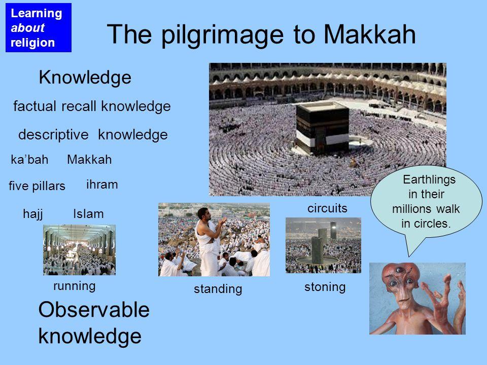 Learning about religion The pilgrimage to Makkah Knowledge factual recall knowledge descriptive knowledge ka'bahMakkah five pillars ihram circuits run