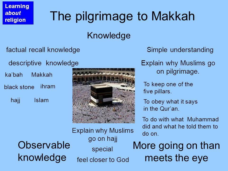 Learning about religion The pilgrimage to Makkah Knowledge ka'bahMakkah Islam black stone hajj ihram Explain why Muslims go on hajj Observable knowled