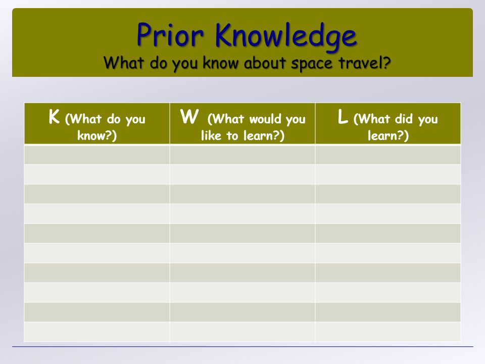 Prior Knowledge What do you know about space travel? K (What do you know?) W (What would you like to learn?) L (What did you learn?)