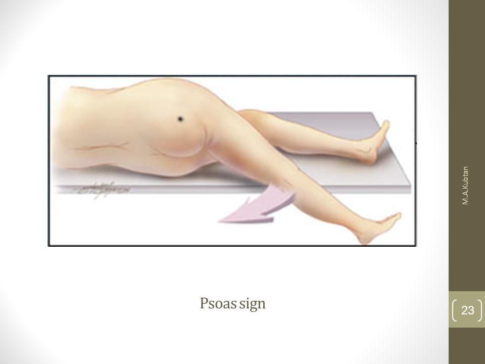 Psoas sign M.A.Kubtan 23