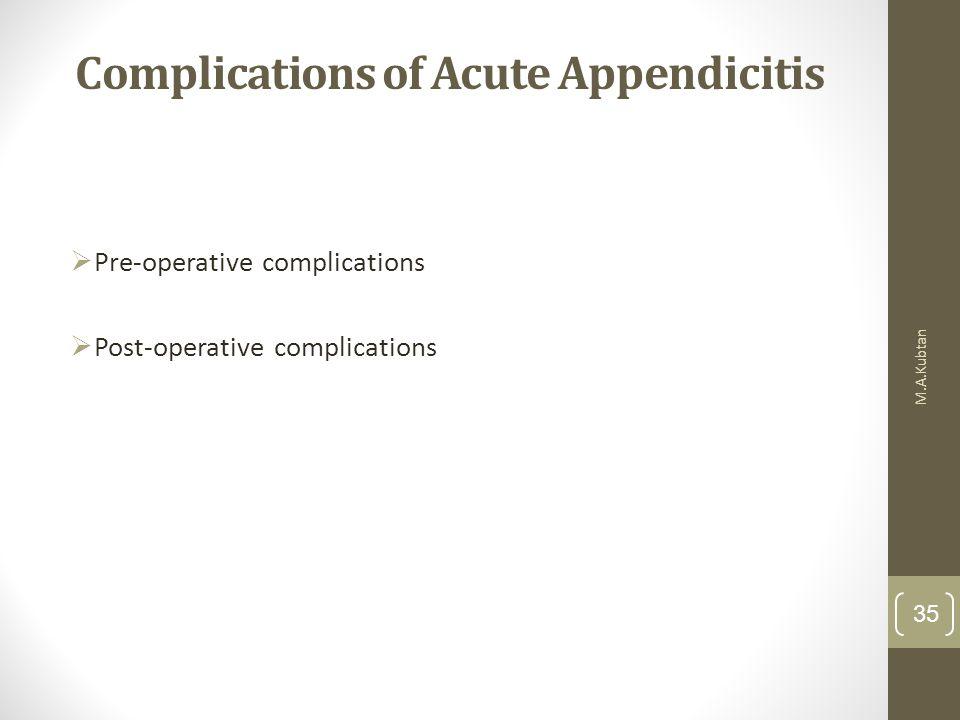 Complications of Acute Appendicitis  Pre-operative complications  Post-operative complications M.A.Kubtan 35
