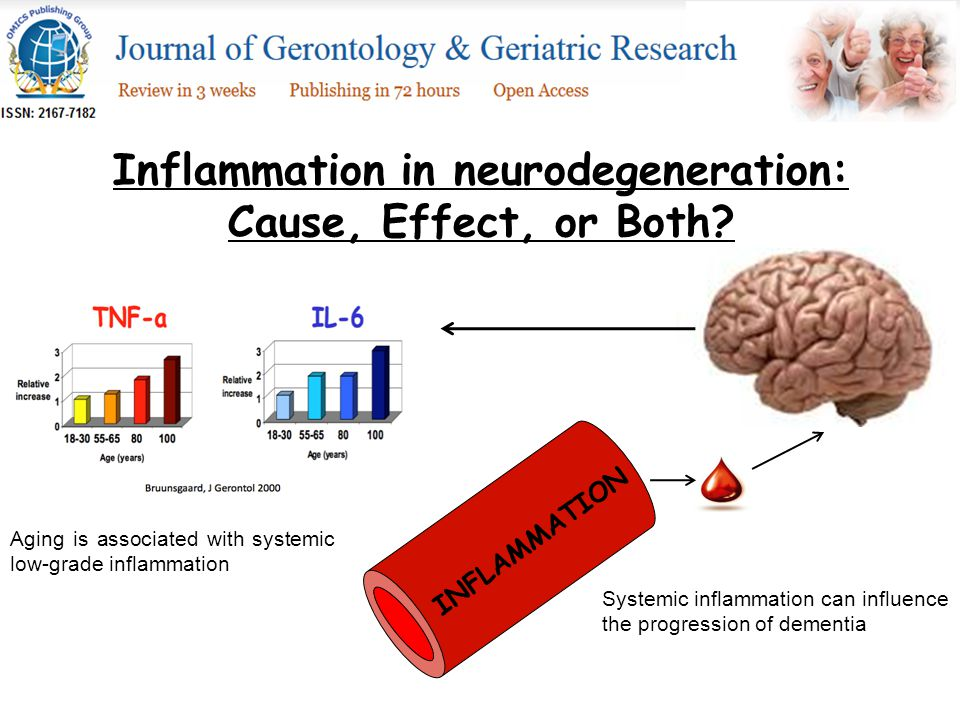 Bidirectional communication between nervous and immune system bidirectional communication takes place between nervous and immune system in both health and disease.