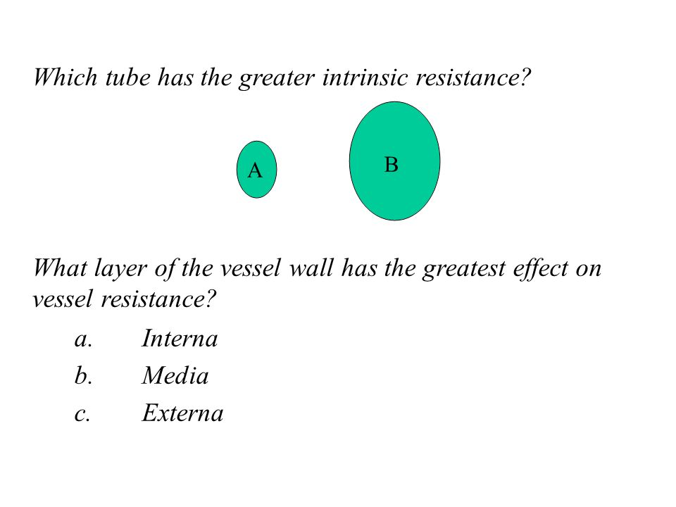 Which tube has the greater intrinsic resistance? What layer of the vessel wall has the greatest effect on vessel resistance? a. b. c. Interna Media Ex