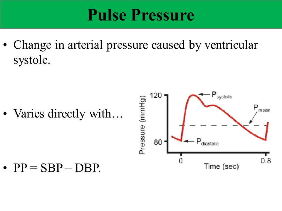 Pulse Pressure Change in arterial pressure caused by ventricular systole. Varies directly with… PP = SBP – DBP.